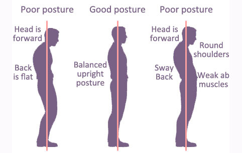 good posture prevents back injuries