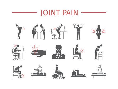 Arthritis singapore osteoporosis